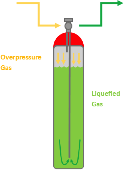 Specialty Gas Valves & Connectors for High Pressure Cylinders - Featured Image