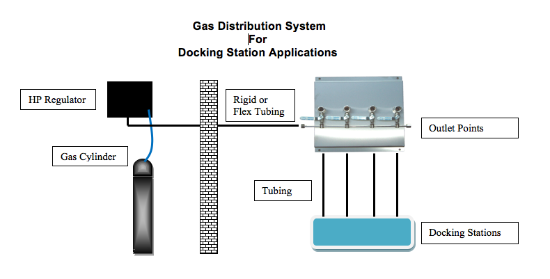 10 Key Factors for Efficient Gas Detection Docking Station Systems - Featured Image