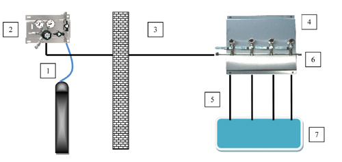 Gas Distribution Systems for Non-Docking Station Applications - Featured Image
