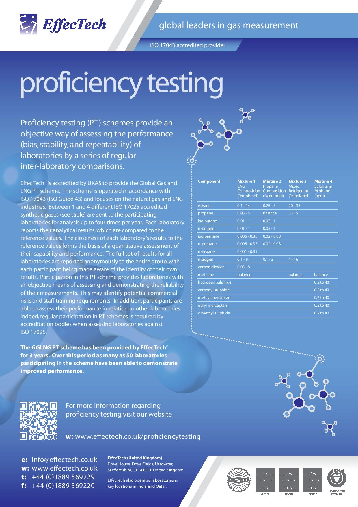 Proficiency_testing