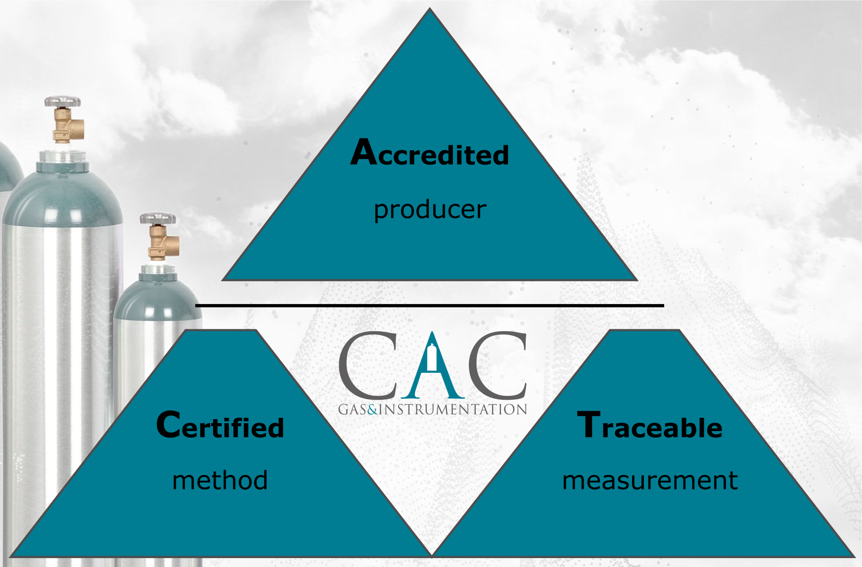What makes a good calibration gas? - Featured Image